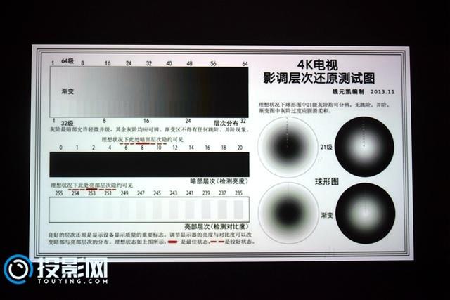 集高清画质、AI语音与千流明于一身,极米H2Slim深入评测