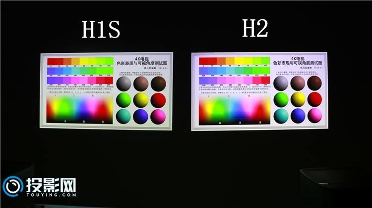 极米H1S和H2对比该选哪款?看完相信你就有答案了