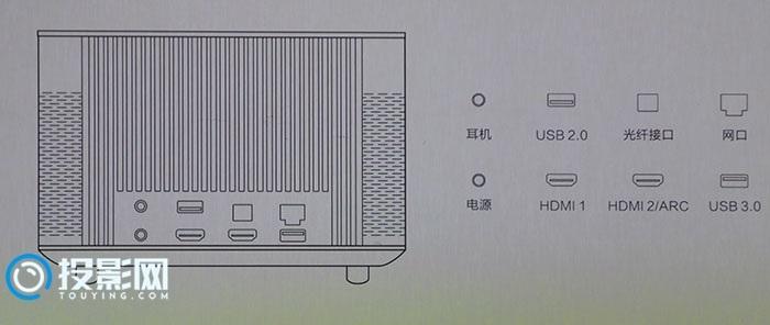 极米H1S投影仪机身按钮及其接口详细说明