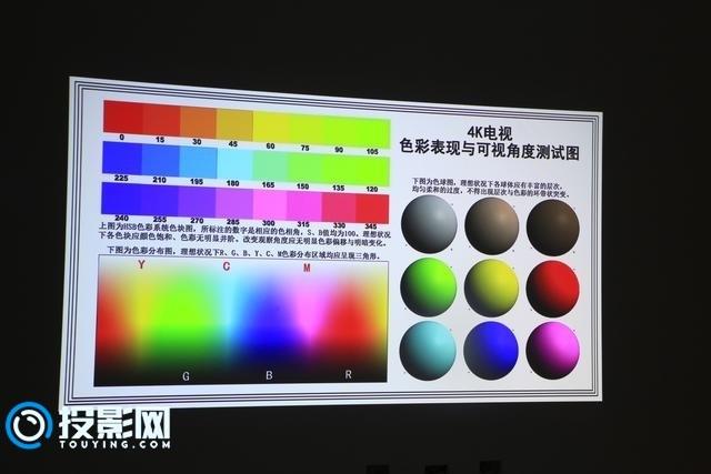 兼顾画质和便携 徕坦(LIGHTANK)3LCD智能投影D1体验评测