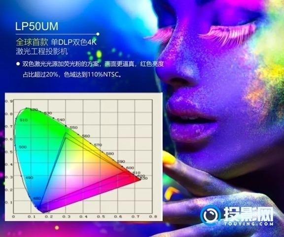 技术讲解,激光投影色域与国画色彩管理方案
