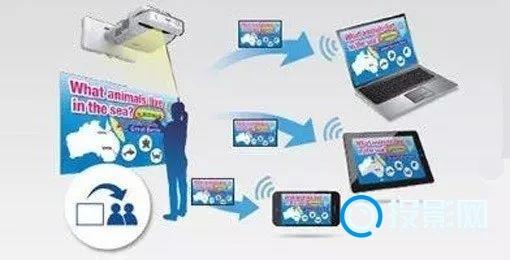 爱普生超短焦互动教育投影机,哪里都是高效的教学空间