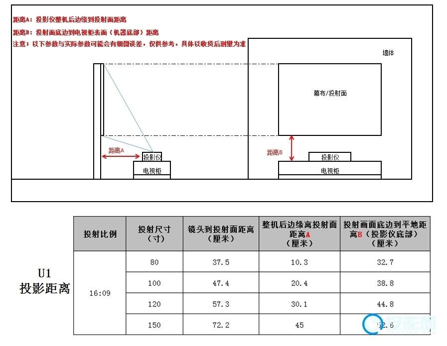 坚果投影仪U1安装尺寸指南