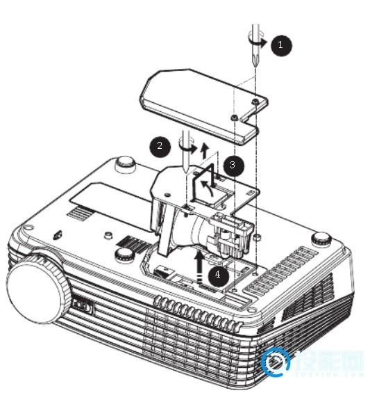 NEC NP200换灯泡的详细程序操作