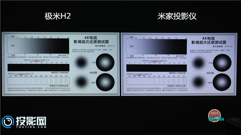 米家投影仪对比极米H2:全网最全对比评测!!!