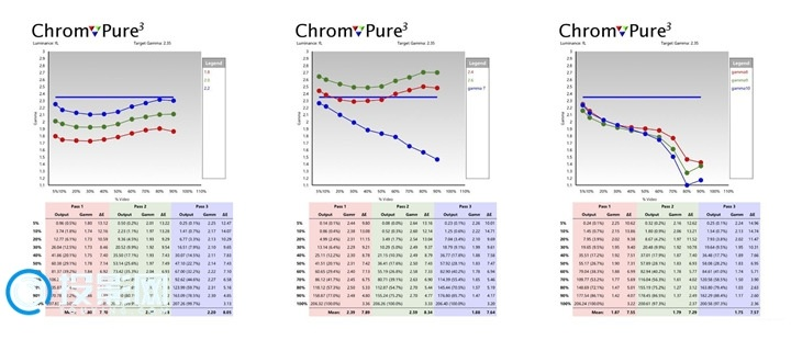索尼VPL-VW768 4K家庭影院投影机专业测评报告【图文】