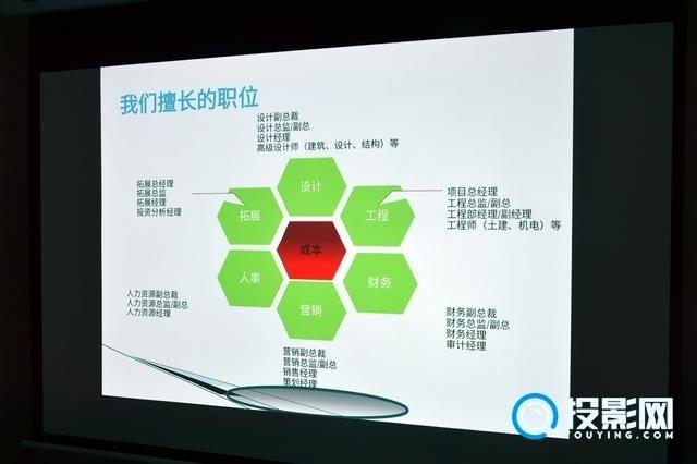 重新选择你对追剧观影的方式 坚果X3家用4K智能投影评测