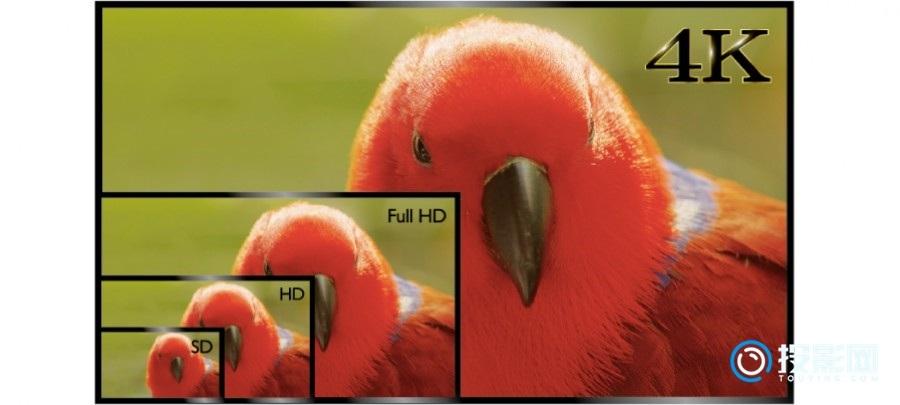 投影仪选购:买投影机前你需要先了解这8个选购的知识