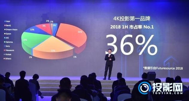 明基发布三款高端家用4K投影产品 售价16999元起