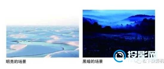 新品 | 宽广视觉 自然感受 PT-FRZ88C系列