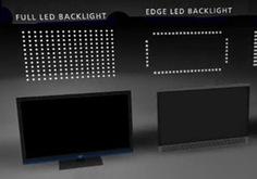 号称HDR的那些投影等设备,真实差距有多大